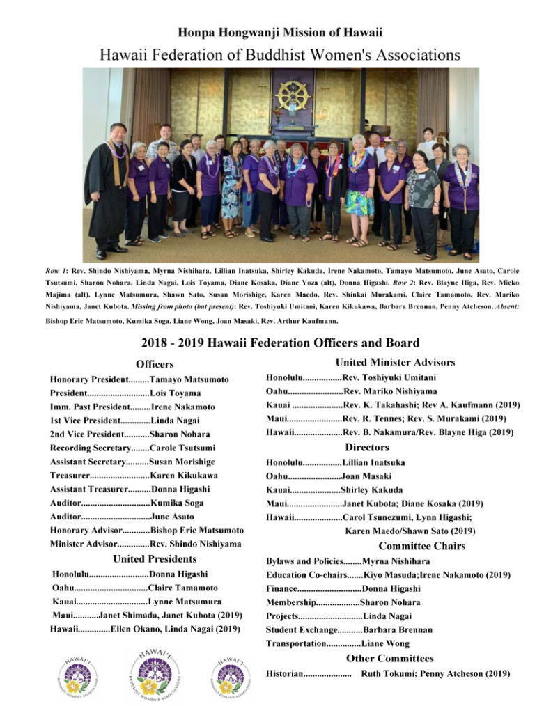 Mahalo to our 2018-2019 officers and board members; welcome to the 2020-2021 board!
